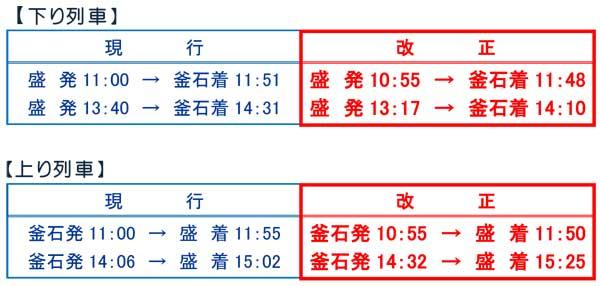 平成28年3月26日_南リアス線i時刻表改正